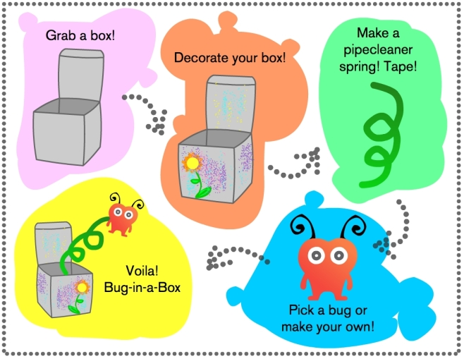 buginabox instructions FINAL